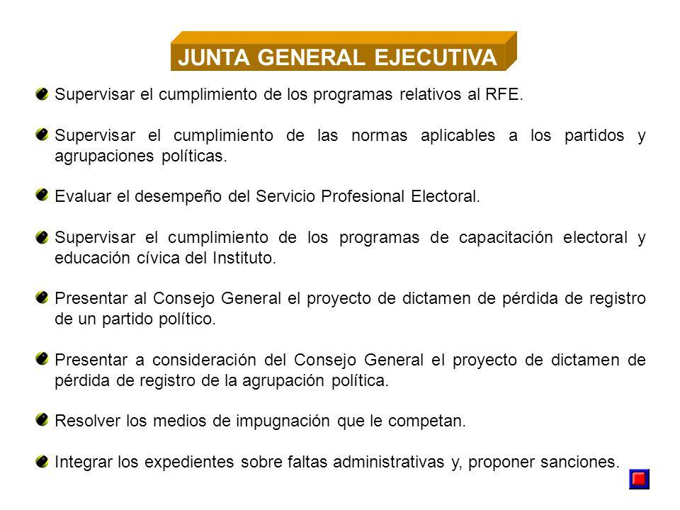 Supervisar el cumplimiento de los programas relativos al RFE.
