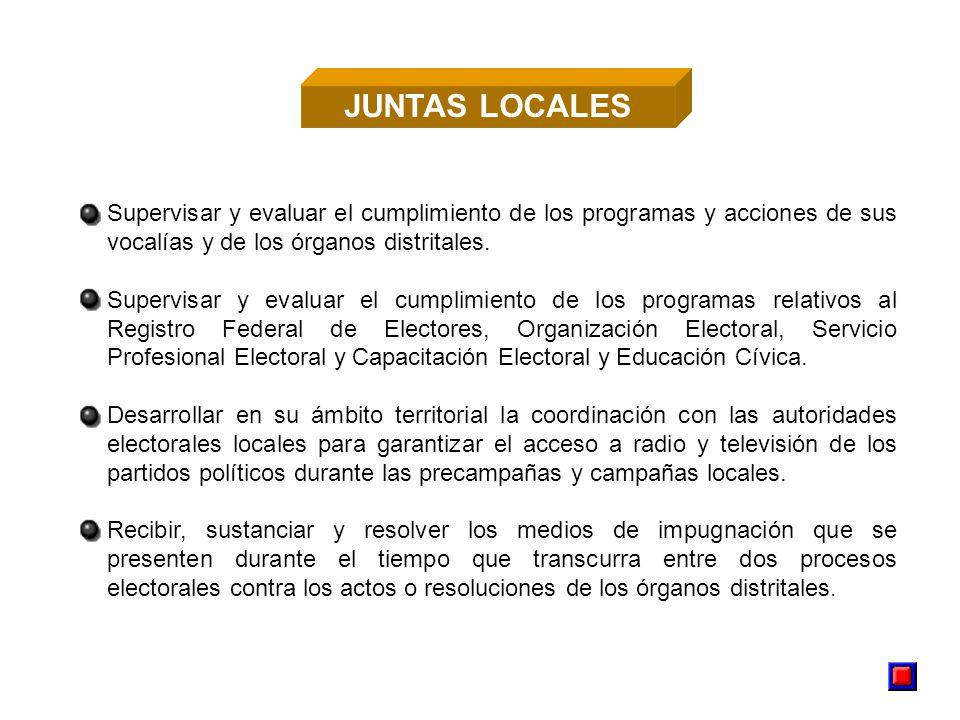 JUNTAS LOCALES Supervisar y evaluar el cumplimiento de los programas y acciones de sus vocalías y de los órganos distritales.