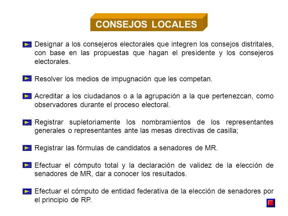 CONSEJOS LOCALES Designar a los consejeros electorales que integren los consejos distritales, con base en las propuestas que hagan el presidente y los consejeros electorales.