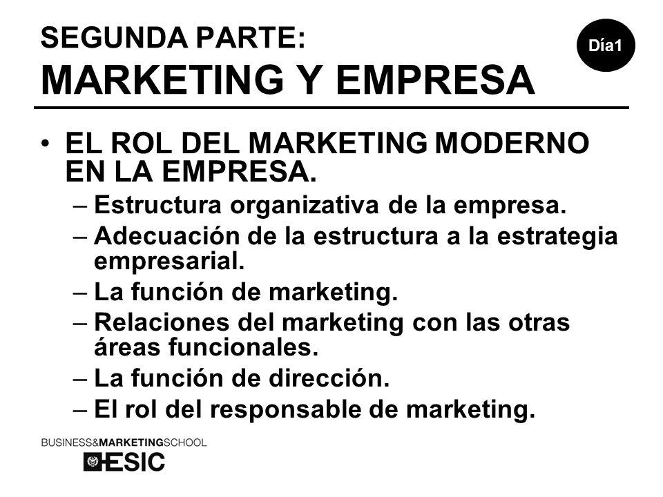 SEGUNDA PARTE: MARKETING Y EMPRESA EL ROL DEL MARKETING MODERNO EN LA EMPRESA.