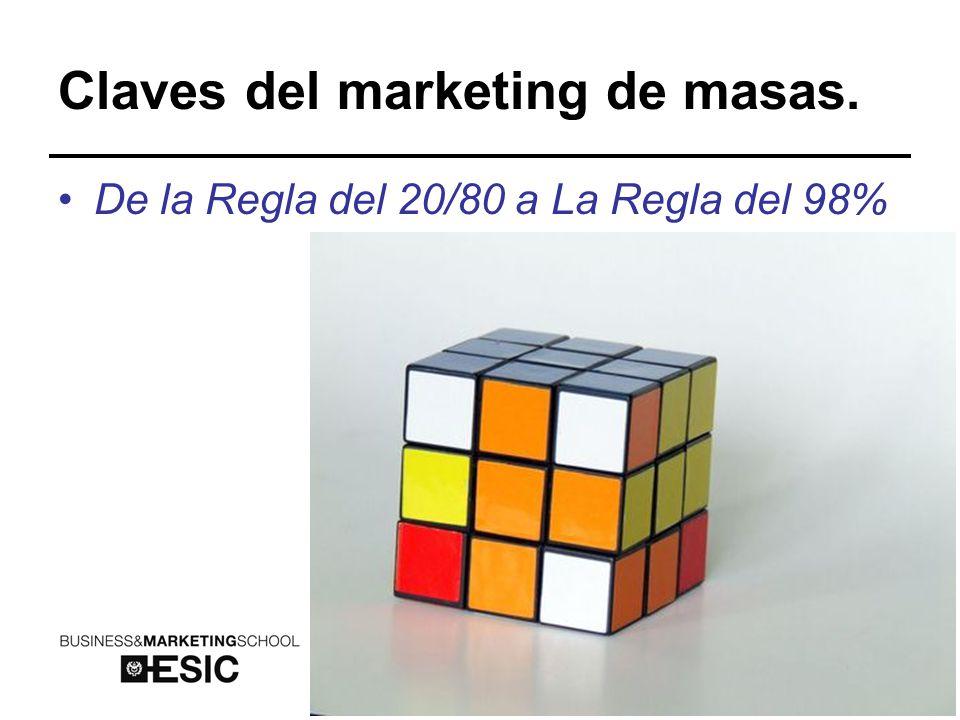 Claves del marketing de masas. De la Regla del 20/80 a La Regla del 98%