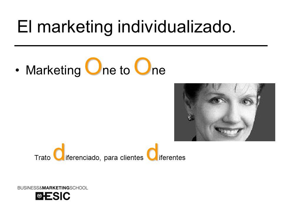 El marketing individualizado.