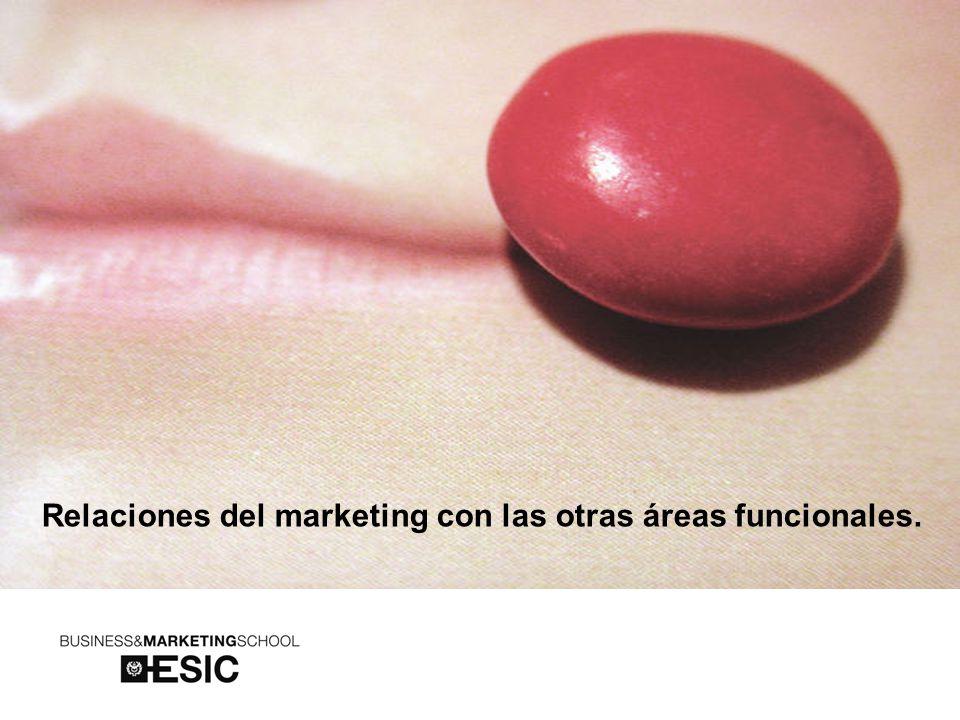 Relaciones del marketing con las otras áreas funcionales.