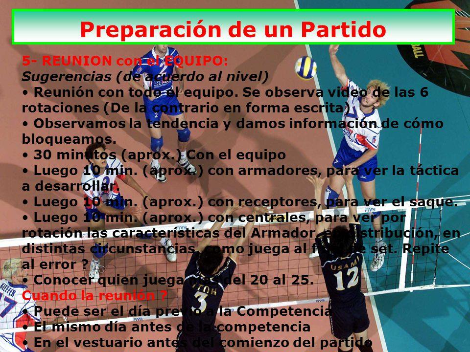 5- REUNION con el EQUIPO: Sugerencias (de acuerdo al nivel) Reunión con todo el equipo.