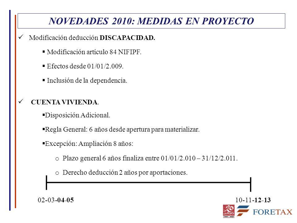 Modificación deducción DISCAPACIDAD.  Modificación artículo 84 NIFIPF.