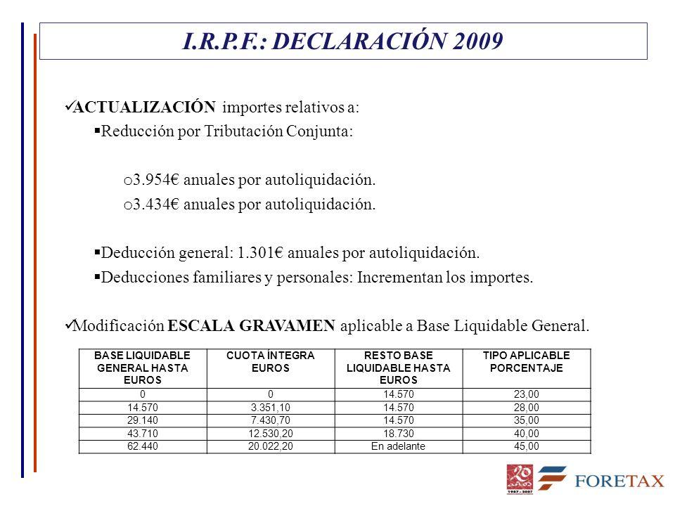 ACTUALIZACIÓN importes relativos a:  Reducción por Tributación Conjunta: o 3.954€ anuales por autoliquidación.