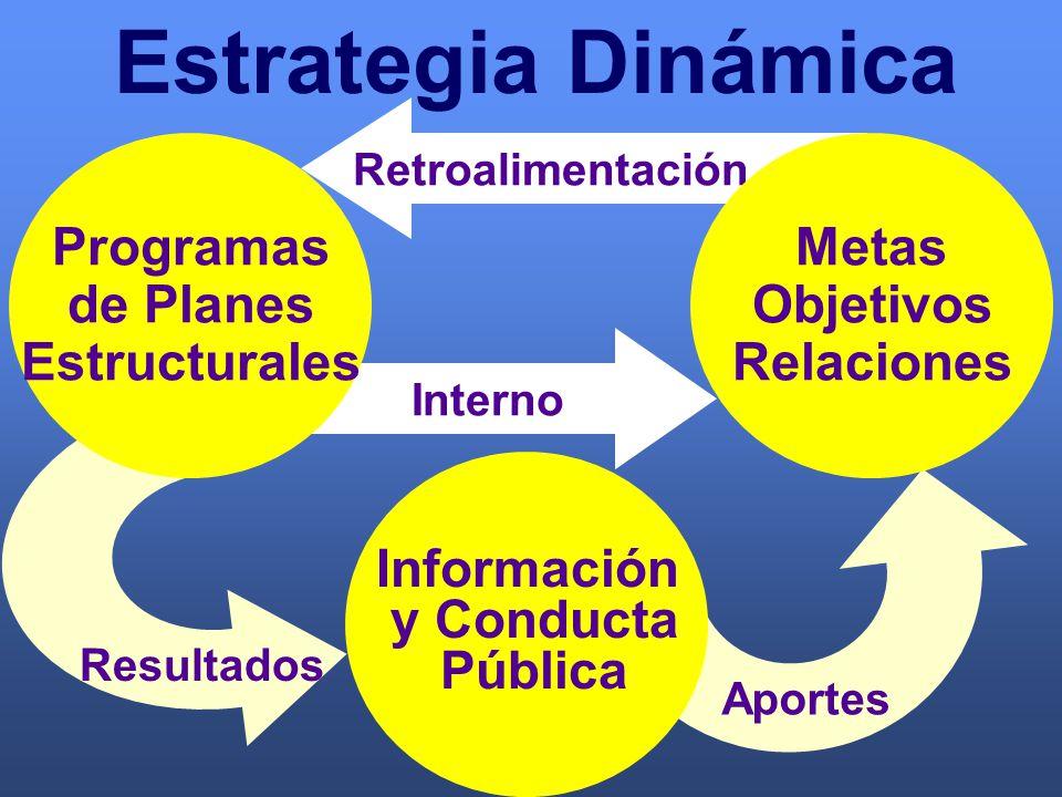 6. Comunique las actividades importantes 7. Afíliese a organizaciones de la industria 8.