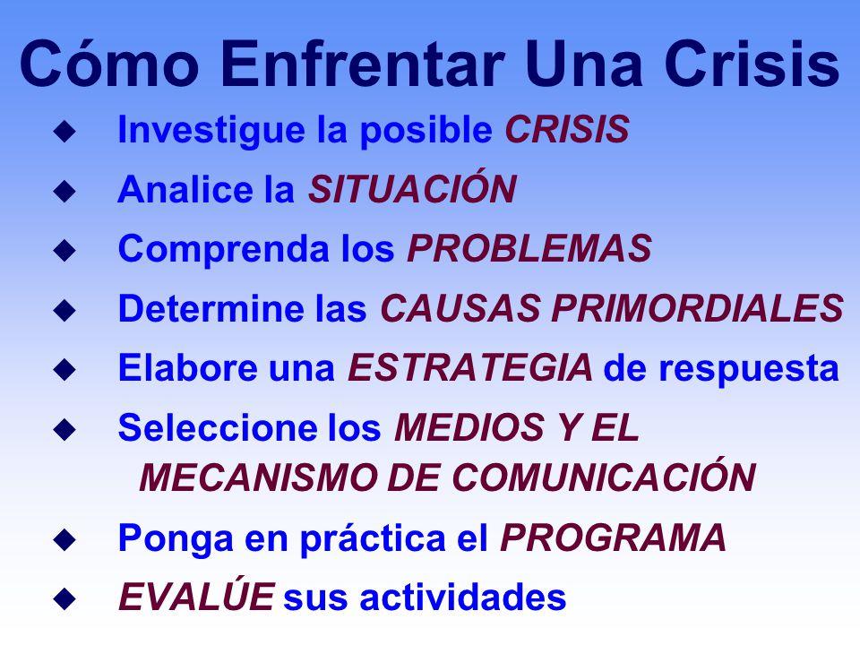 Lista De Verificación De Crisis 1. Política de relaciones públicas 2.