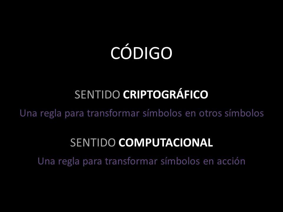 CÓDIGO SENTIDO CRIPTOGRÁFICO Una regla para transformar símbolos en otros símbolos SENTIDO COMPUTACIONAL Una regla para transformar símbolos en acción