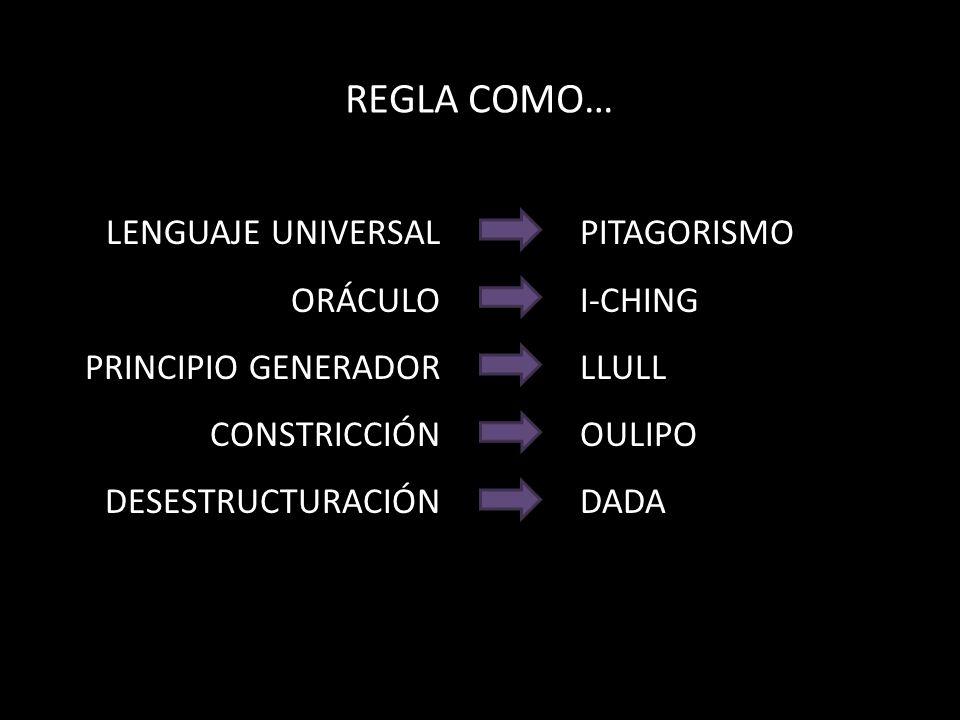 LENGUAJE UNIVERSAL ORÁCULO PRINCIPIO GENERADOR CONSTRICCIÓN DESESTRUCTURACIÓN REGLA COMO… PITAGORISMO I-CHING LLULL OULIPO DADA