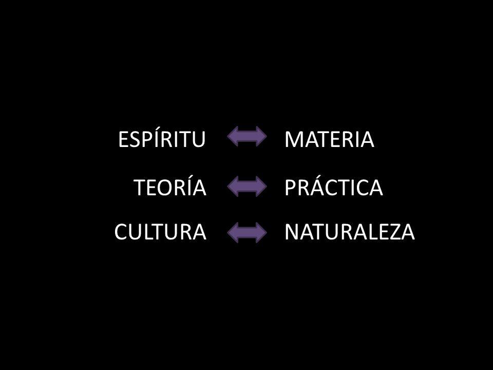 ESPÍRITU TEORÍA CULTURA MATERIA PRÁCTICA NATURALEZA
