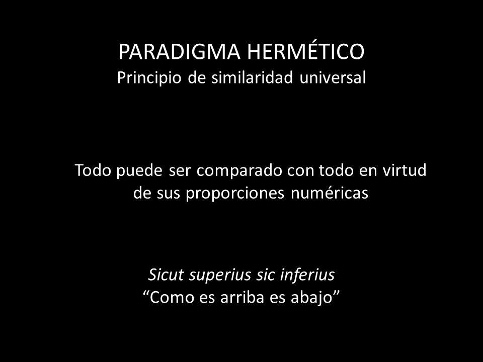 Todo puede ser comparado con todo en virtud de sus proporciones numéricas PARADIGMA HERMÉTICO Principio de similaridad universal Sicut superius sic inferius Como es arriba es abajo