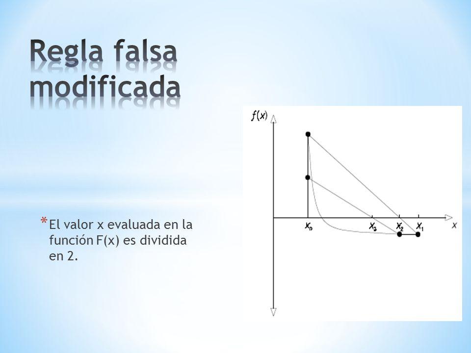 * El valor x evaluada en la función F(x) es dividida en 2.