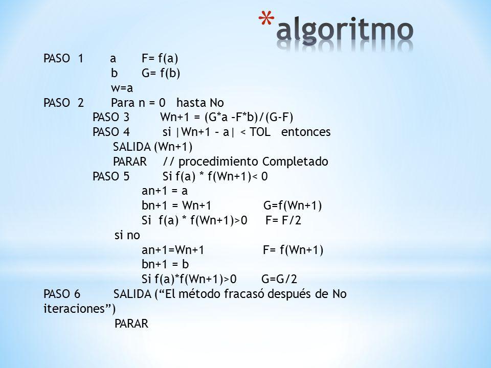 PASO 1 aF= f(a) bG= f(b) w=a PASO 2 Para n = 0 hasta No PASO 3 Wn+1 = (G*a –F*b)/(G-F) PASO 4 si |Wn+1 – a| < TOL entonces SALIDA (Wn+1) PARAR // procedimiento Completado PASO 5 Si f(a) * f(Wn+1)< 0 an+1 = a bn+1 = Wn+1 G=f(Wn+1) Si f(a) * f(Wn+1)>0 F= F/2 si no an+1=Wn+1 F= f(Wn+1) bn+1 = b Si f(a)*f(Wn+1)>0 G=G/2 PASO 6 SALIDA ( El método fracasó después de No iteraciones ) PARAR