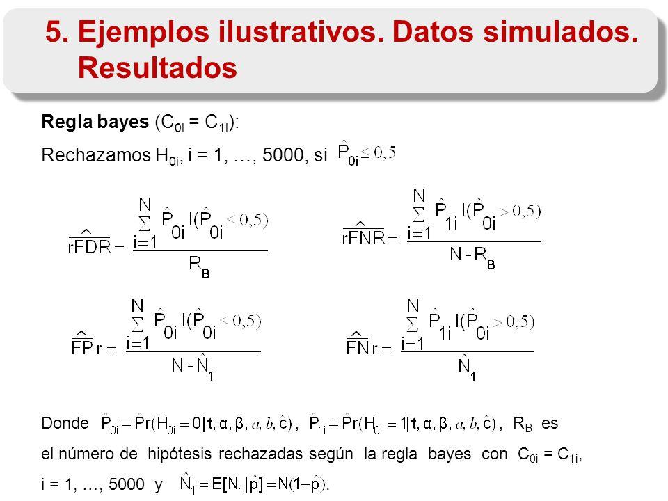 5. Ejemplos ilustrativos. Datos simulados.