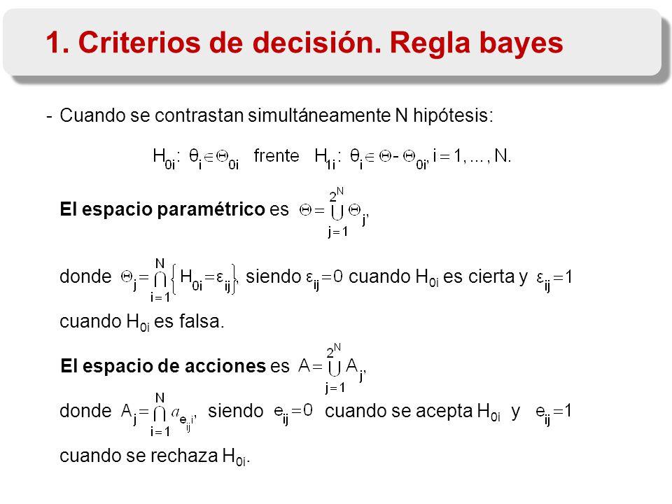 -Cuando se contrastan simultáneamente N hipótesis: El espacio paramétrico es donde siendo cuando H 0i es cierta y cuando H 0i es falsa.