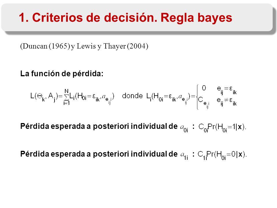 (Duncan (1965) y Lewis y Thayer (2004) La función de pérdida: Pérdida esperada a posteriori individual de : 1.