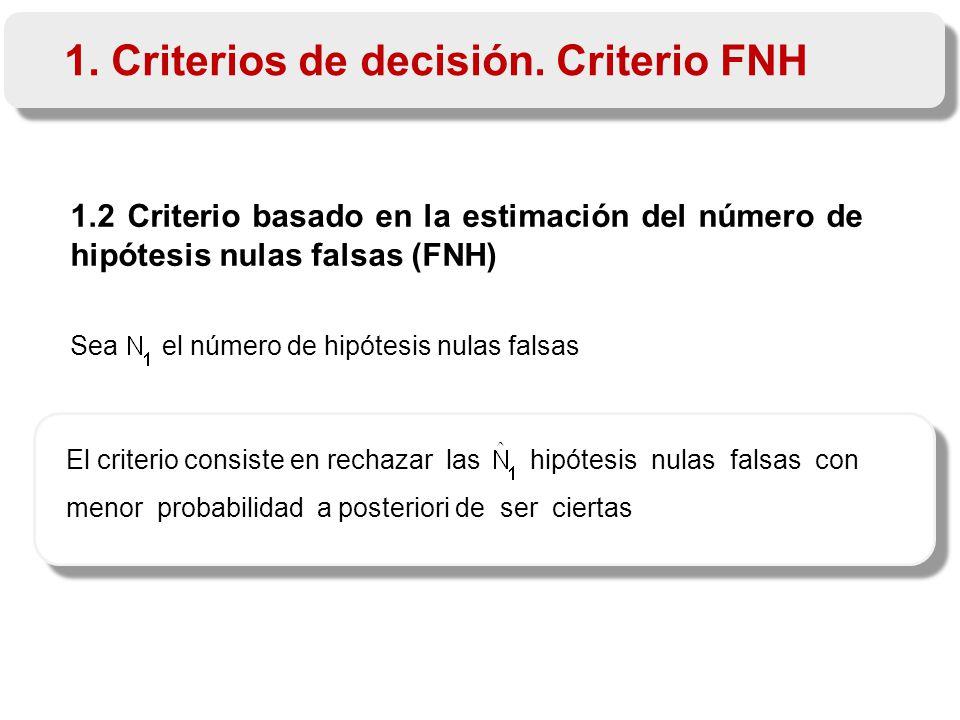 1.2 Criterio basado en la estimación del número de hipótesis nulas falsas (FNH) Sea el número de hipótesis nulas falsas 1.