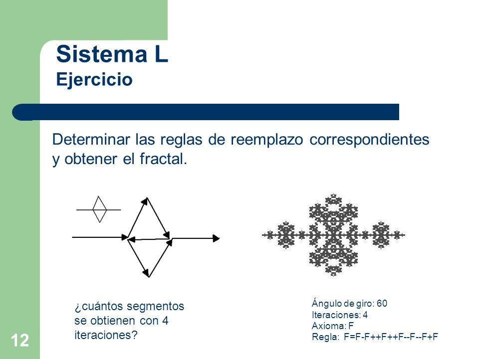 12 Determinar las reglas de reemplazo correspondientes y obtener el fractal.