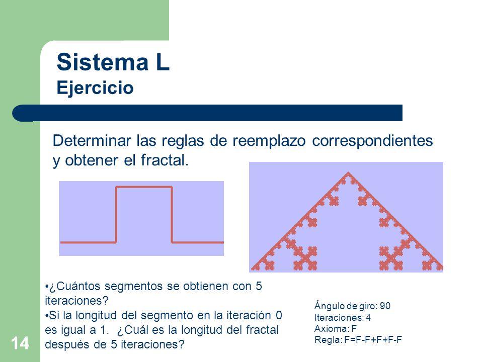 14 Determinar las reglas de reemplazo correspondientes y obtener el fractal.
