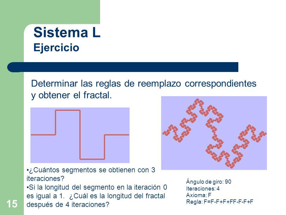 15 Determinar las reglas de reemplazo correspondientes y obtener el fractal.