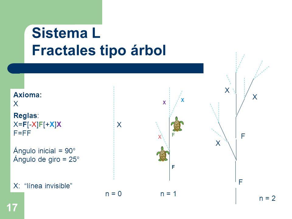 17 Reglas: X=F[-X]F[+X]X F=FF Ángulo inicial = 90° Ángulo de giro = 25° X: línea invisible n = 0 Axioma: X X n = 1 Sistema L Fractales tipo árbol n = 2 F F X X X X X X F F