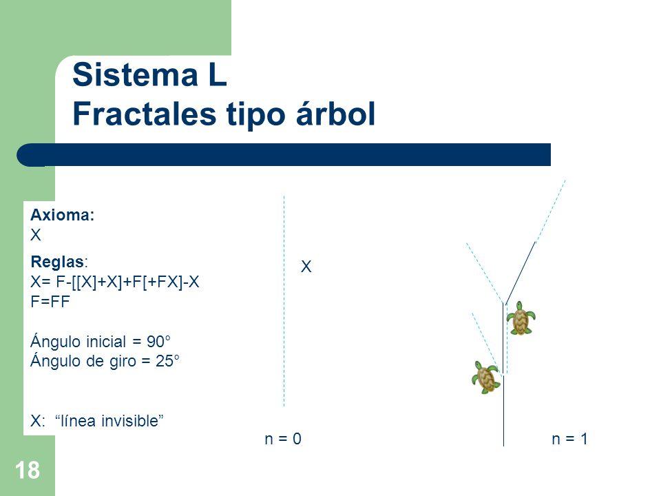 18 Reglas: X= F-[[X]+X]+F[+FX]-X F=FF Ángulo inicial = 90° Ángulo de giro = 25° X: línea invisible n = 0 Axioma: X X n = 1 Sistema L Fractales tipo árbol