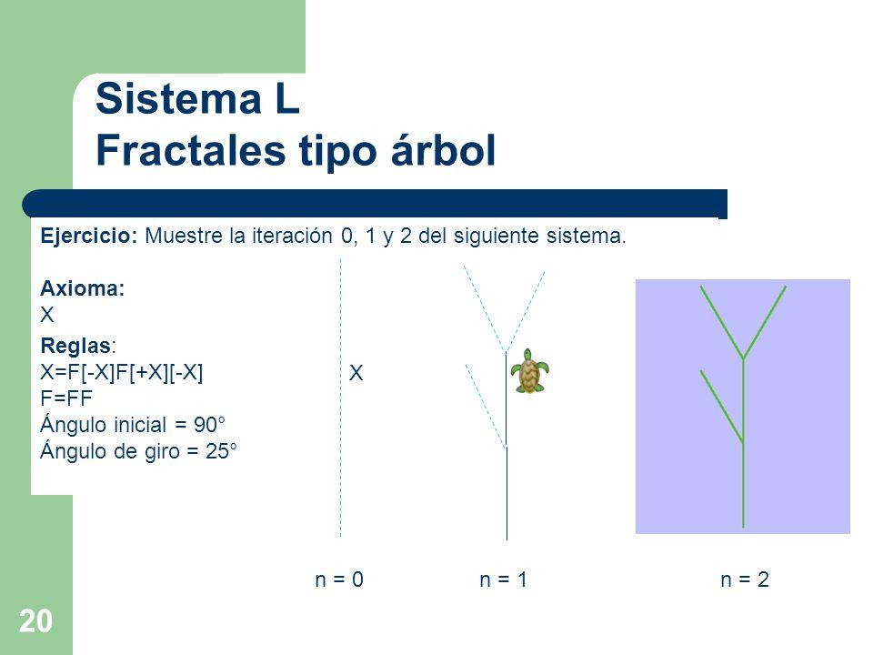 20 Reglas: X=F[-X]F[+X][-X] F=FF Ángulo inicial = 90° Ángulo de giro = 25° n = 0 Ejercicio: Muestre la iteración 0, 1 y 2 del siguiente sistema.