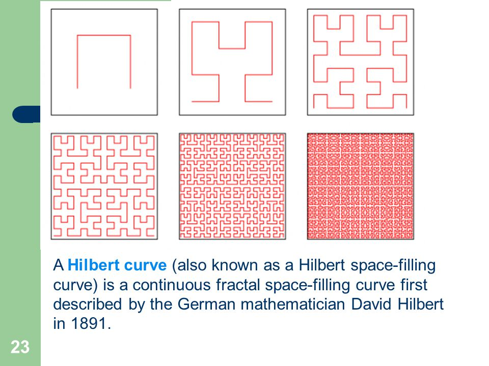 23 A Hilbert curve (also known as a Hilbert space-filling curve) is a continuous fractal space-filling curve first described by the German mathematician David Hilbert in 1891.