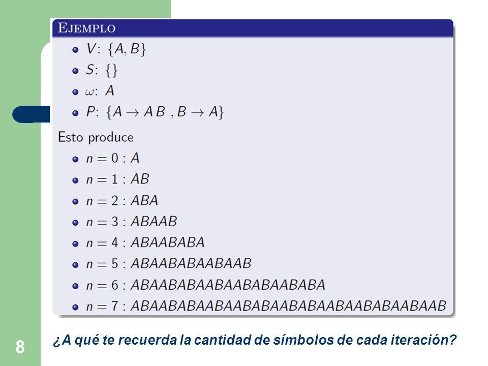 8 ¿A qué te recuerda la cantidad de símbolos de cada iteración