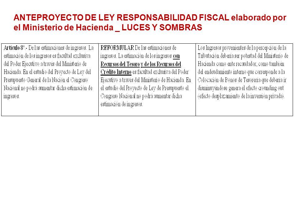ANTEPROYECTO DE LEY RESPONSABILIDAD FISCAL elaborado por el Ministerio de Hacienda _ LUCES Y SOMBRAS