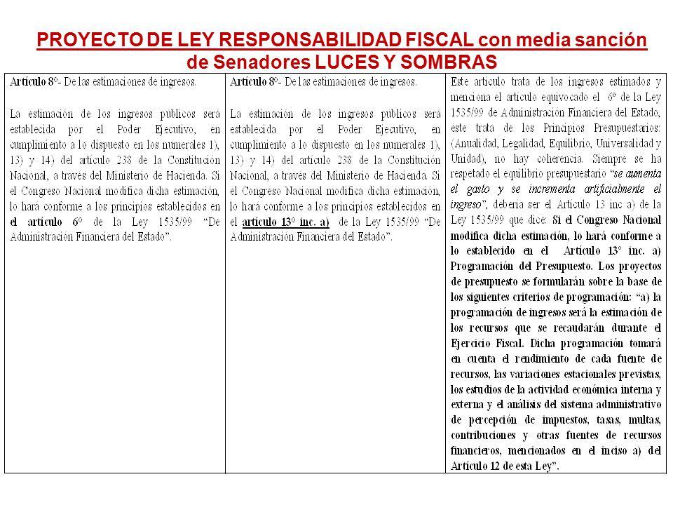 PROYECTO DE LEY RESPONSABILIDAD FISCAL con media sanción de Senadores LUCES Y SOMBRAS