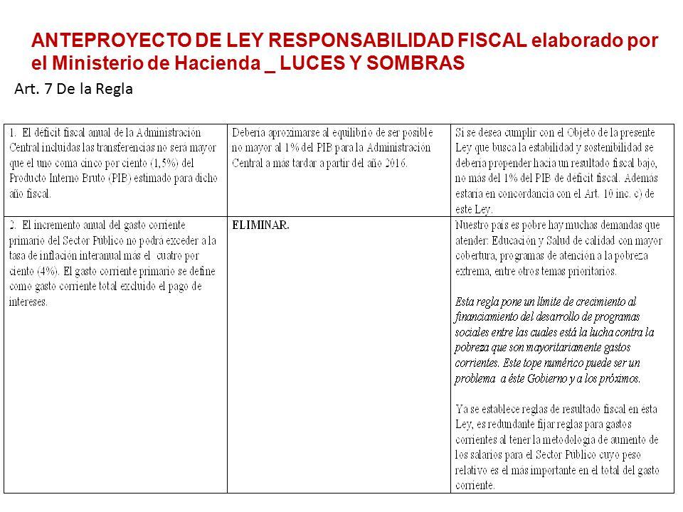 ANTEPROYECTO DE LEY RESPONSABILIDAD FISCAL elaborado por el Ministerio de Hacienda _ LUCES Y SOMBRAS Art.