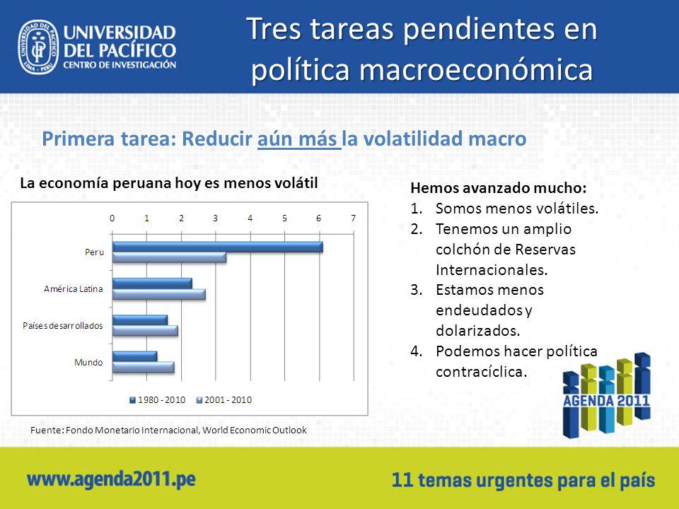 Tres tareas pendientes en política macroeconómica La economía peruana hoy es menos volátil Fuente: Fondo Monetario Internacional, World Economic Outlook Primera tarea: Reducir aún más la volatilidad macro Hemos avanzado mucho: 1.Somos menos volátiles.