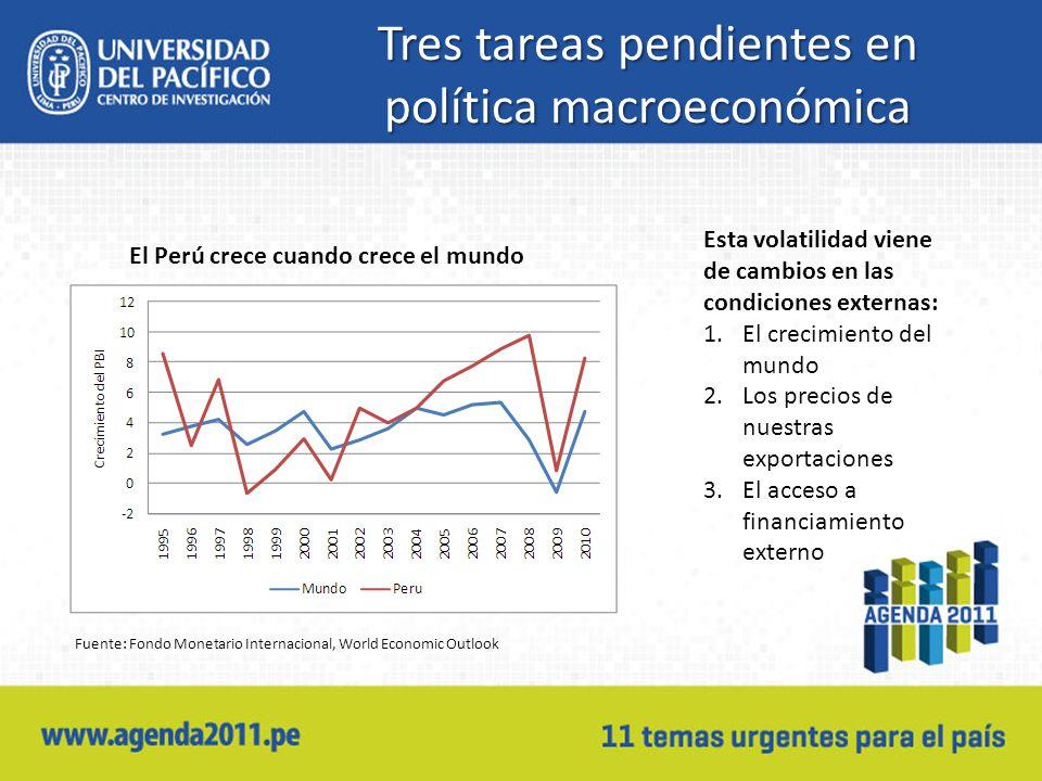 Tres tareas pendientes en política macroeconómica El Perú crece cuando crece el mundo Fuente: Fondo Monetario Internacional, World Economic Outlook Esta volatilidad viene de cambios en las condiciones externas: 1.El crecimiento del mundo 2.Los precios de nuestras exportaciones 3.El acceso a financiamiento externo