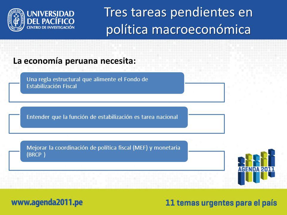 Tres tareas pendientes en política macroeconómica La economía peruana necesita: Una regla estructural que alimente el Fondo de Estabilización Fiscal Entender que la función de estabilización es tarea nacional Mejorar la coordinación de política fiscal (MEF) y monetaria (BRCP )
