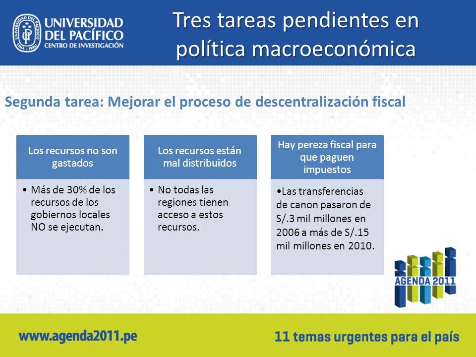 Tres tareas pendientes en política macroeconómica Segunda tarea: Mejorar el proceso de descentralización fiscal Los recursos no son gastados Más de 30% de los recursos de los gobiernos locales NO se ejecutan.