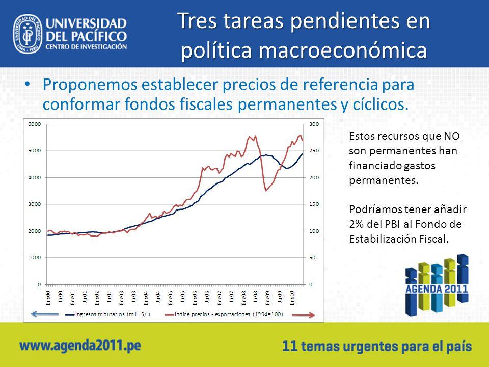 Tres tareas pendientes en política macroeconómica Proponemos establecer precios de referencia para conformar fondos fiscales permanentes y cíclicos.
