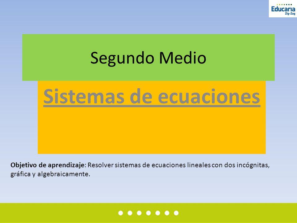 Segundo Medio Sistemas de ecuaciones Objetivo de aprendizaje: Resolver sistemas de ecuaciones lineales con dos incógnitas, gráfica y algebraicamente.