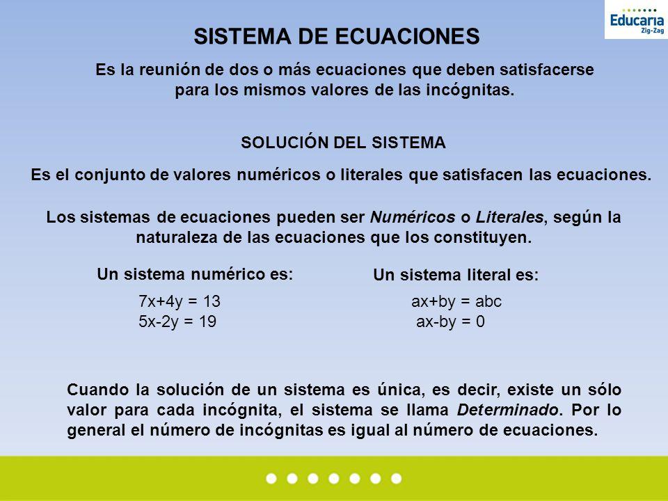 SISTEMA DE ECUACIONES Es la reunión de dos o más ecuaciones que deben satisfacerse para los mismos valores de las incógnitas. SOLUCIÓN DEL SISTEMA Es