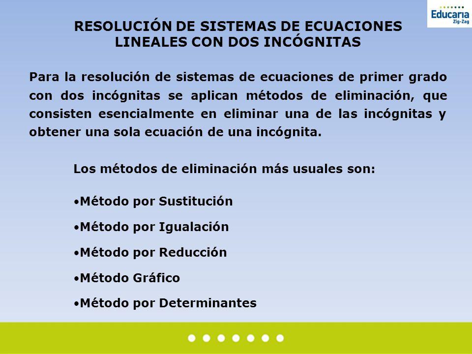 RESOLUCIÓN DE SISTEMAS DE ECUACIONES LINEALES CON DOS INCÓGNITAS Para la resolución de sistemas de ecuaciones de primer grado con dos incógnitas se ap
