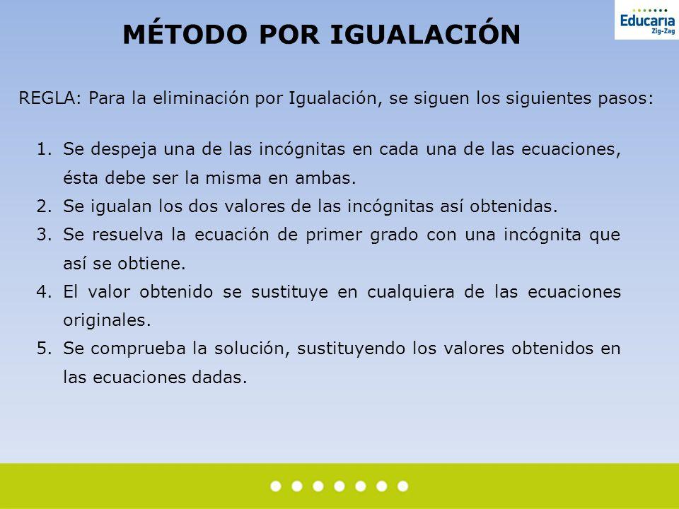 MÉTODO POR IGUALACIÓN REGLA: Para la eliminación por Igualación, se siguen los siguientes pasos: 1.Se despeja una de las incógnitas en cada una de las