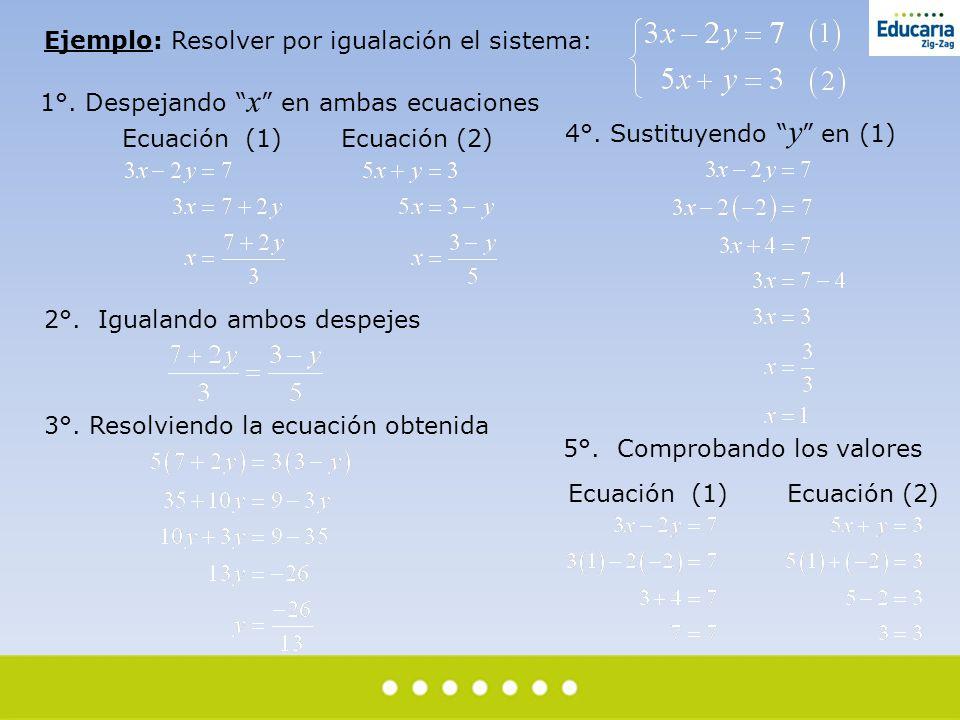 """Ejemplo: Resolver por igualación el sistema: 1°. Despejando """" x """" en ambas ecuaciones Ecuación (1) Ecuación (2) 2°. Igualando ambos despejes 3°. Resol"""