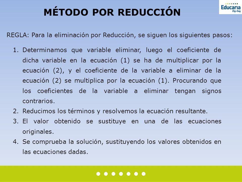 MÉTODO POR REDUCCIÓN REGLA: Para la eliminación por Reducción, se siguen los siguientes pasos: 1.Determinamos que variable eliminar, luego el coeficie