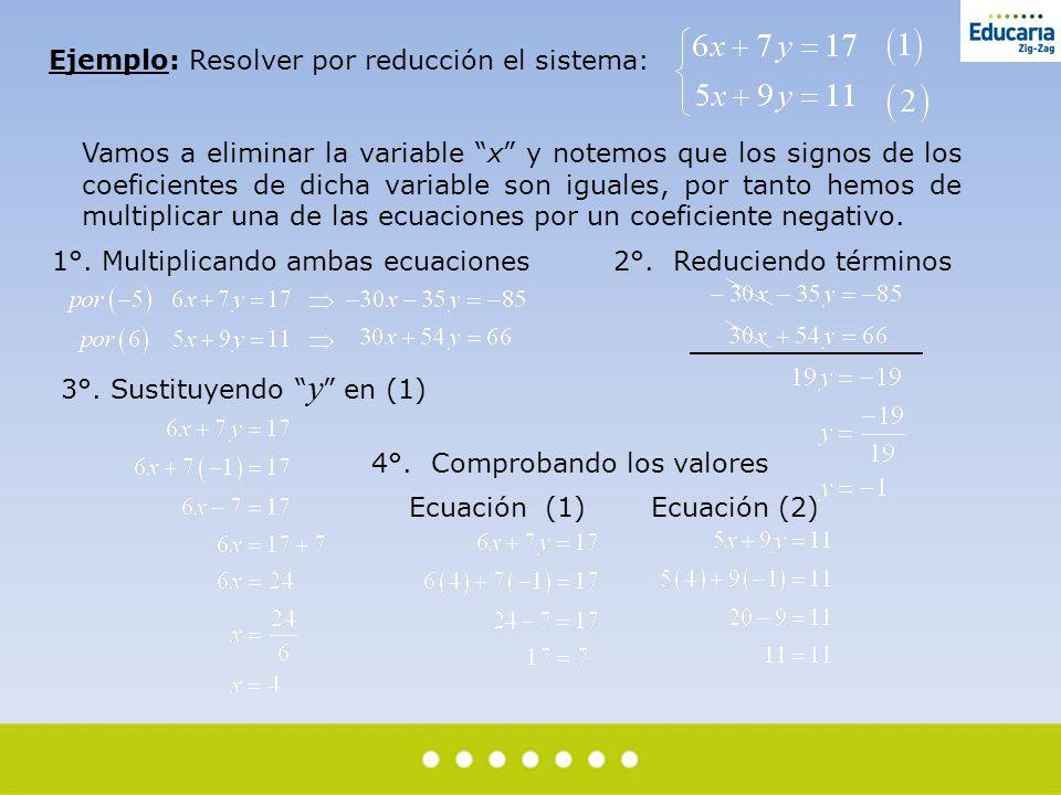 """Ejemplo: Resolver por reducción el sistema: Vamos a eliminar la variable """"x"""" y notemos que los signos de los coeficientes de dicha variable son iguale"""