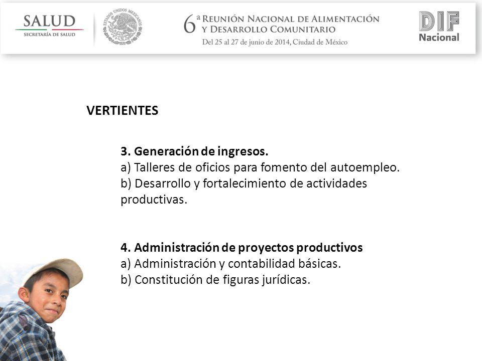 3. Generación de ingresos. a) Talleres de oficios para fomento del autoempleo.