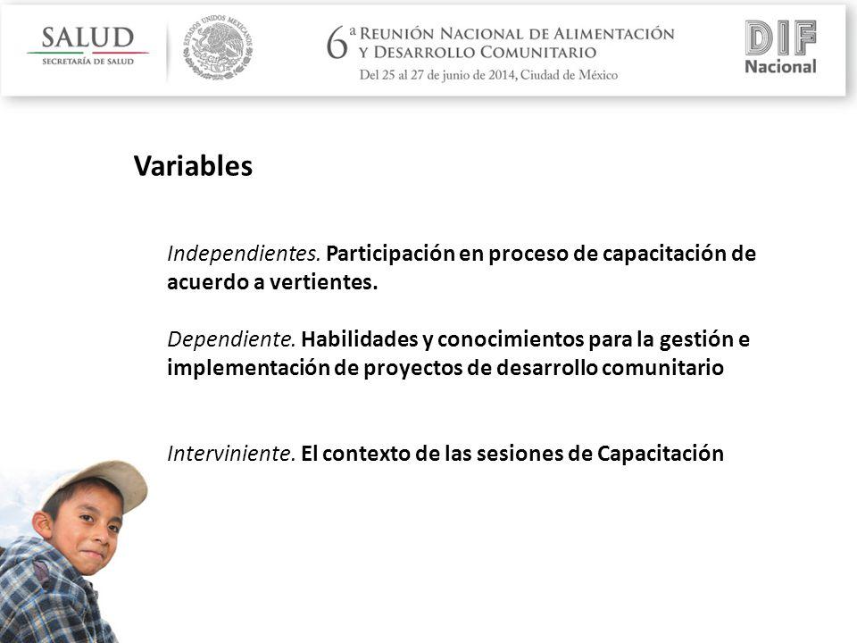 Variables Independientes. Participación en proceso de capacitación de acuerdo a vertientes.