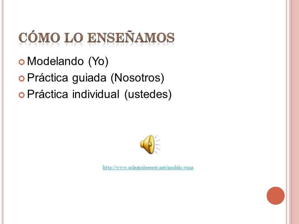 Modelando (Yo) Práctica guiada (Nosotros) Práctica individual (ustedes) http://www.colegiodeseret.net/modelo.wma