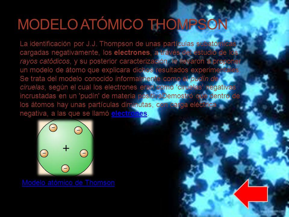 MODELO ATÓMICO THOMPSON La identificación por J.J.