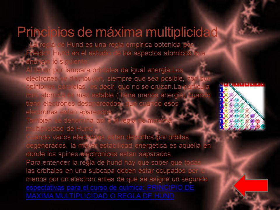 Principios de máxima multiplicidad.